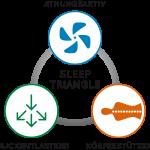 SleepTriangle_DE_pos